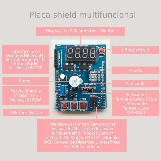 Placa shield multifunções - ideal para aprendizagem